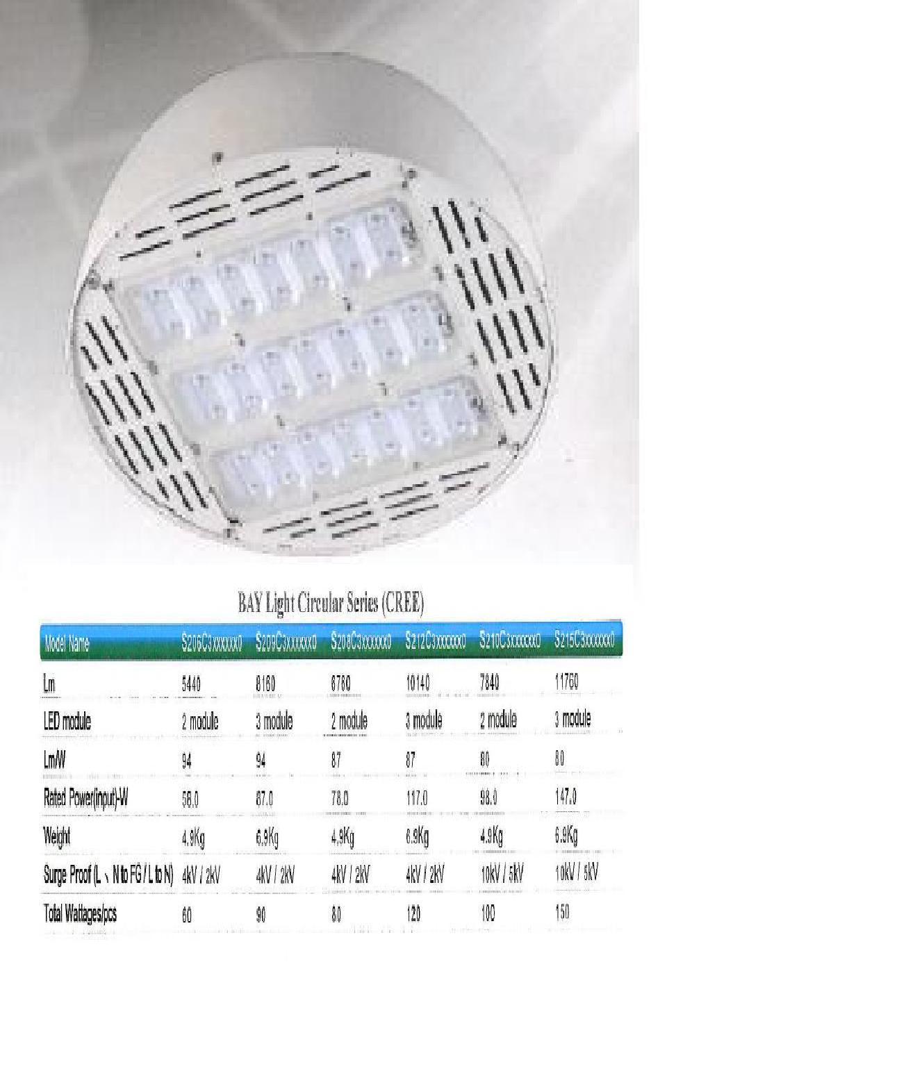 LED 圓型投光燈