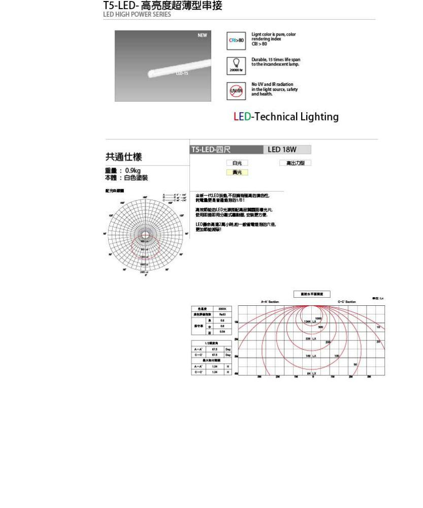 t5-led串接
