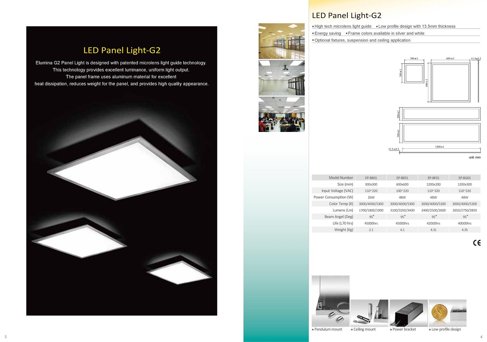 LED導光板平板燈