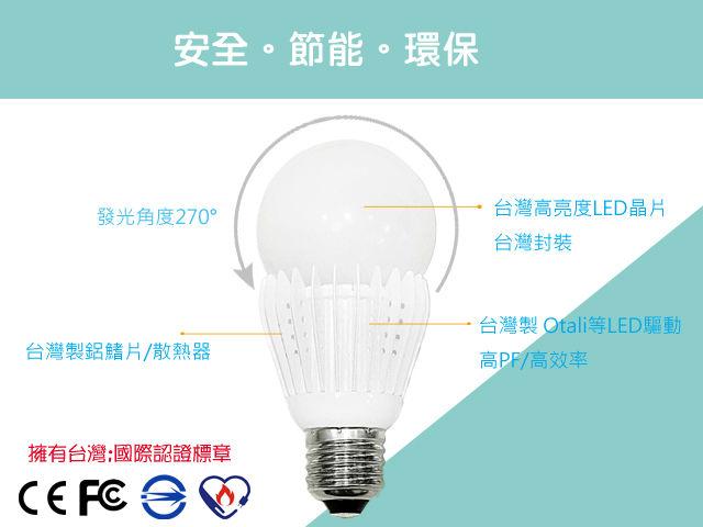 CNS_10W球泡燈(2)居家專用