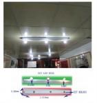 LED-TBAR-ALL