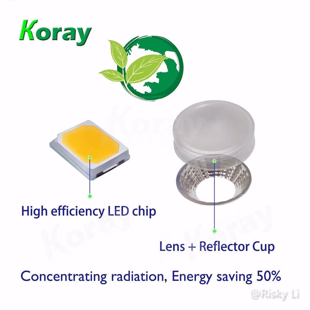 RX-GW45-120A Lens + Reflector Cup + LED