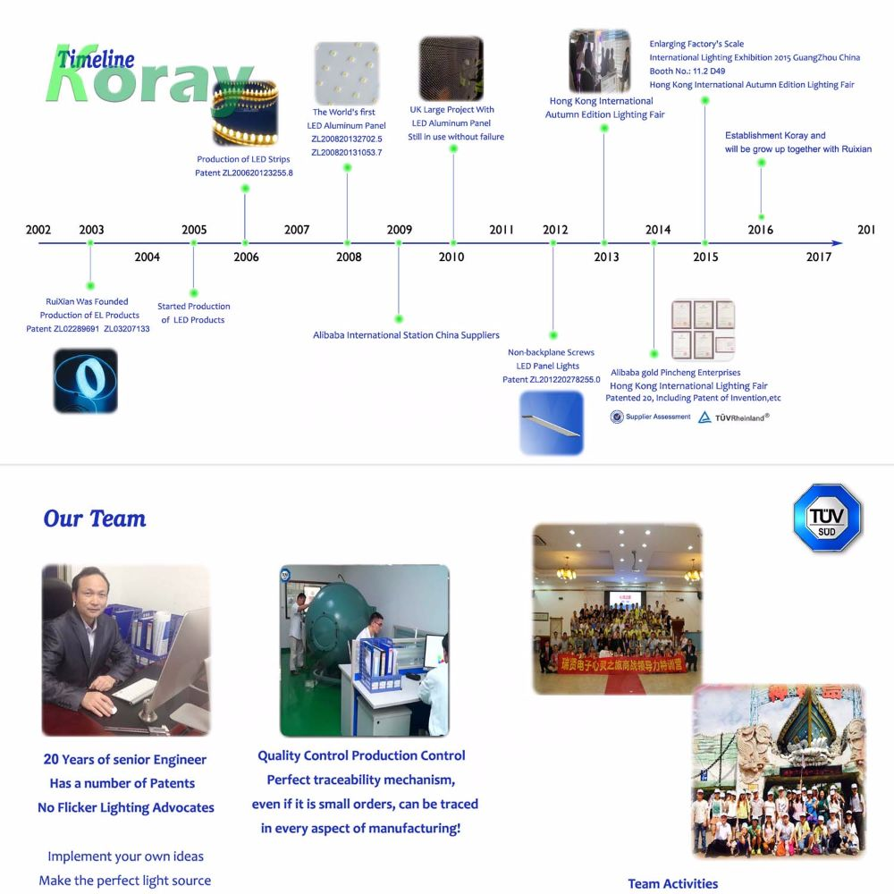 Koray 公司歷史年鑒
