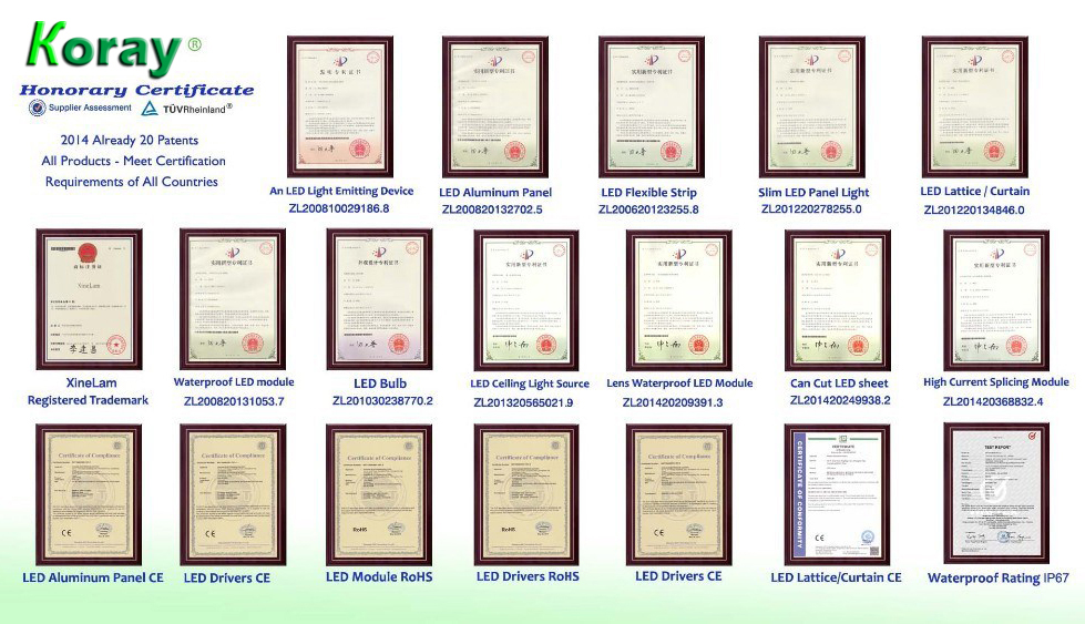 Koray Certifications